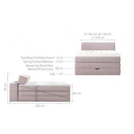 Łóżko wymiary