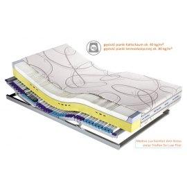 Schemat materaca Medivis Lux Komfort 30
