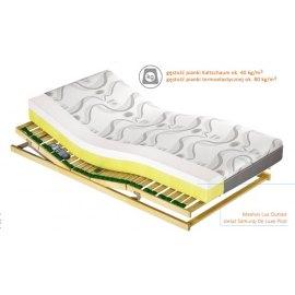 Schemat materaca Medivis Lux 30
