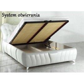 otwieranie łóżka